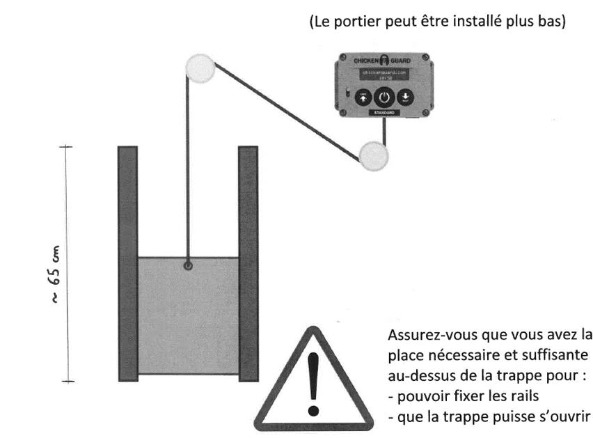 Illustration d'installation du portier électronique